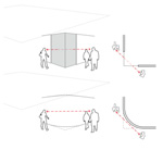 mobility and proximity diagrams
