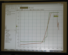 Image: Here are the temperature graphs of the two probes. The graphs show the following: When the ice was melting to water, its temperature changed only a little. However, when it was completely liquid, its temperature rose dramatically. The solid coconut oil's temperature changed even less while it was melting, but when the melting was complete its temperature shot up at a faster rate than the water's did. The PASCO probes enabled the students to capture a continuous temperature record, with some interesting subtle areas that will challenge the students to think and explain. experiment.