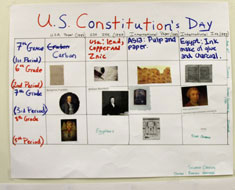 Image: The sixth, seventh, and eighth graders made a chart of what they learned about the U.S. Constitution. (Photo: Susan Flanigan)